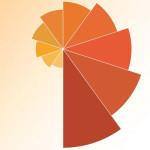 orange radius