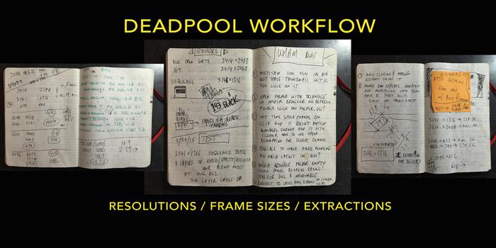 DeadpoolWorkflow