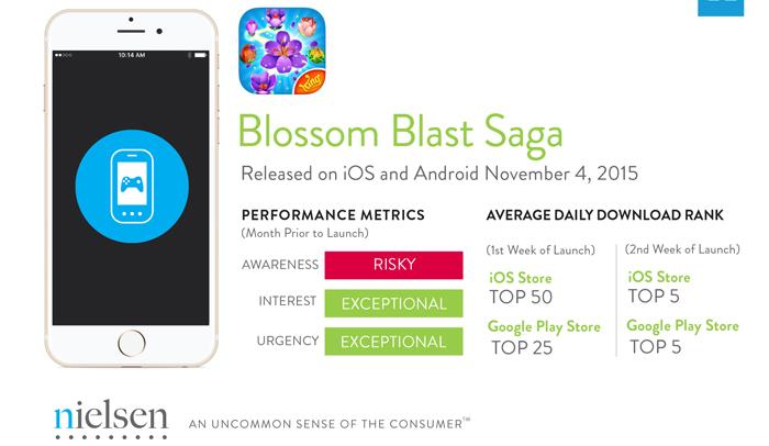 Nielsen_Game_BLossomBlast