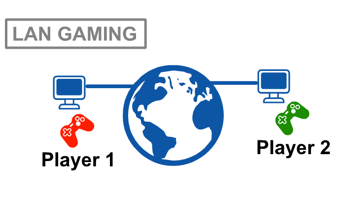 Has LAN gaming vanished? - AnimationXpress