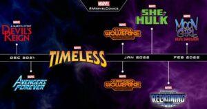 Marvel-Comics-Timeline